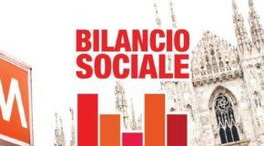 FILCA-CISL MILANO, BILANCIO SOCIALE 2012